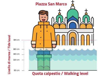 venezia-acqua_alta